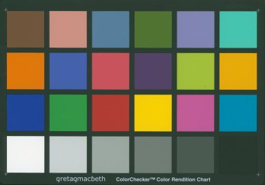 ColorChecker Chart